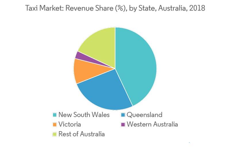 sydney maxi taxi rates
